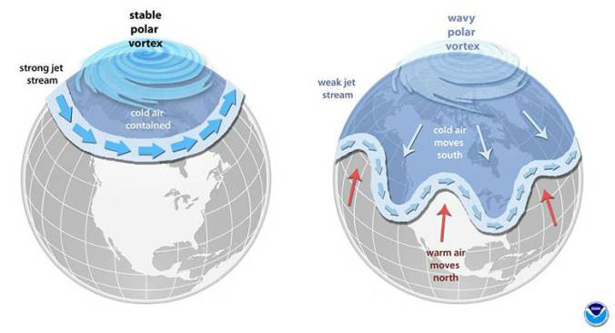 polar-vortex-illustration-780_noaa